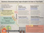 Outcomes of a Disconnected Society: Tough on Discipline and the School to Prison Pipeline by Grecia Alfaro-Ruiz