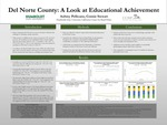 Del Norte County: A Look at Educational Achievement