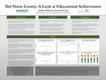 Del Norte County: A Look at Educational Achievement by Aubrey Pelicano
