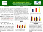 The Effect of Workload Reductions on Anaerobic Work During High Intensity Running by Taylor Kennon, Taylor Bloedon, Boe Burrus, and Young Sub Kwon