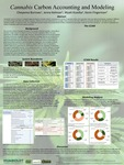 Cannabis Carbon Accounting Model