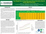 Free Weight Bench Press Muscular Fitness Normative Data for Adults Aged 20-29 Years by Young Sub Kwon, Nathan Tamayo, and Andrew Hahn