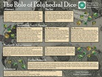 The Role of Polyhedral Dice by Laura Thompson