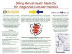 Billing Mental Health Medi-Cal for Indigenous Cultural Practices by Sitaram Sandin