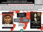 Narrative Mapping of Genocide: A Transformative Approach in Reader's Advisory by Amanda Alster