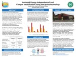 Humboldt Energy Independence Fund: Campus electrification using heat pump technology by Aneika Perez, Alex Ross, and Melissa Savage