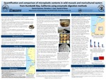 Quantification and Comparison of Microplastic Contents in Wild Mussels and Maricultured Oysters from Humboldt Bay, California Using Enzymatic Digestion Methods by Daniel R. Raemer