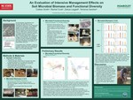 An Evaluation of Intensive Management Effects on Soil Microbial Biomass and Functional Diversity by Colleen Lee Smith