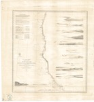 Reconnaissance of the Western Coast of the United States, Middle Sheet, From San Francisco to Umpquah River by U.S. Coast Survey