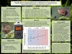 Pacific Wren Singing Behavior in Relation to Temperature